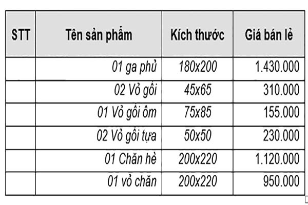 Bảng giá hàng 100% Cotton 4195