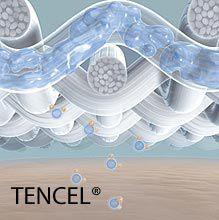 Sợi Tencel hút ẩm tốt