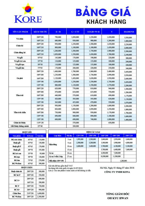 Bảng giá chăn đệm KORE tháng 7 năm 2018